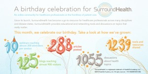 SH_bday_infographic